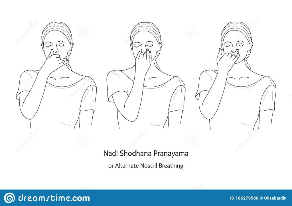 This breathing technique comes from Ayurveda and helps wellbeing